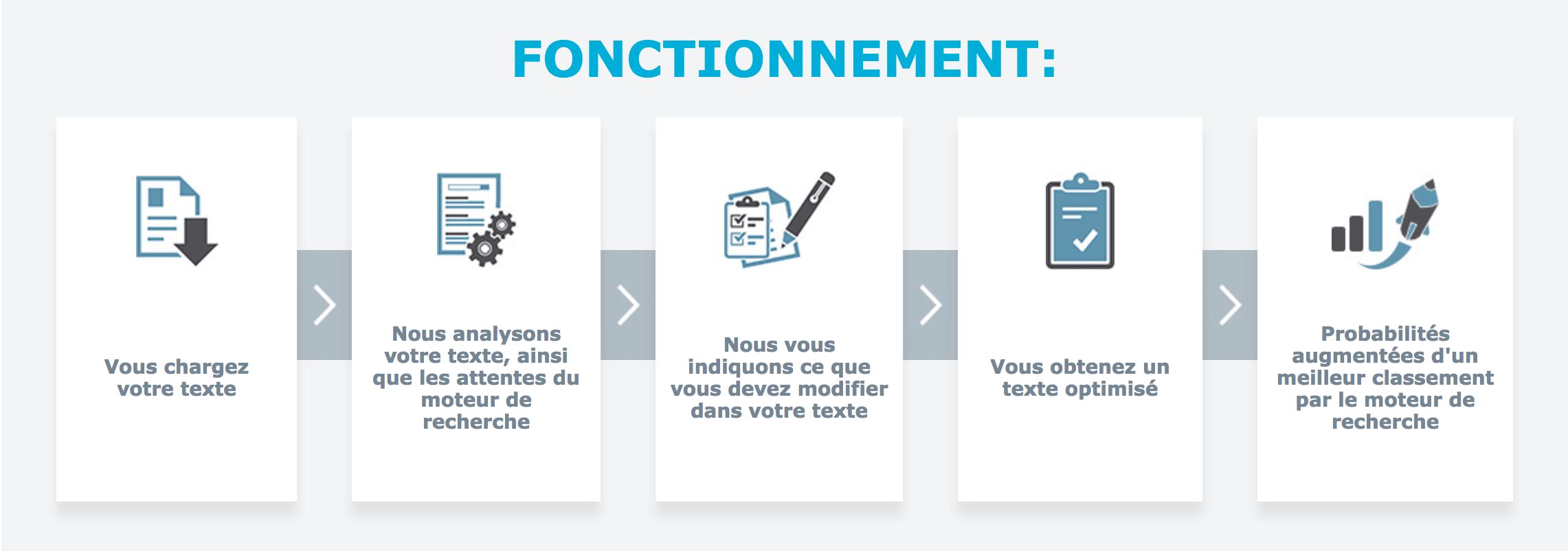 1.fr logiciel seo pour optimiser votre contenu