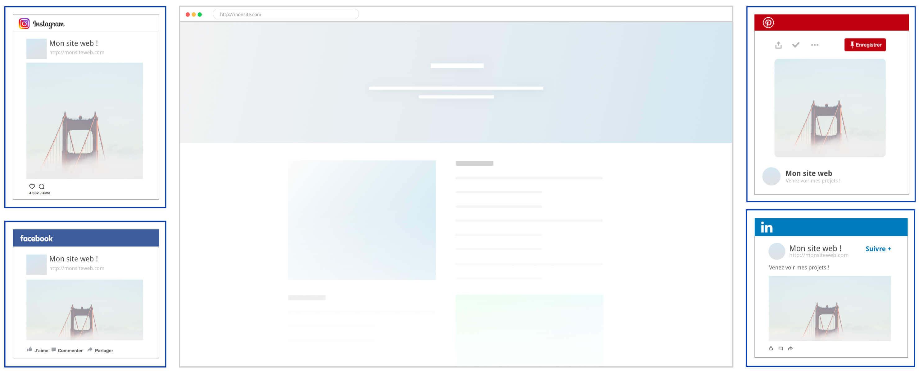 Réseaux sociaux sur votre blog