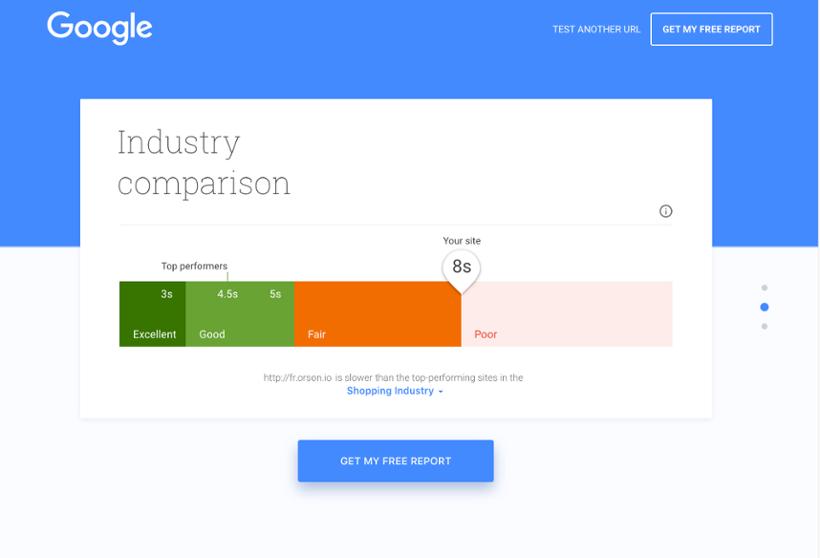 Google test mobile