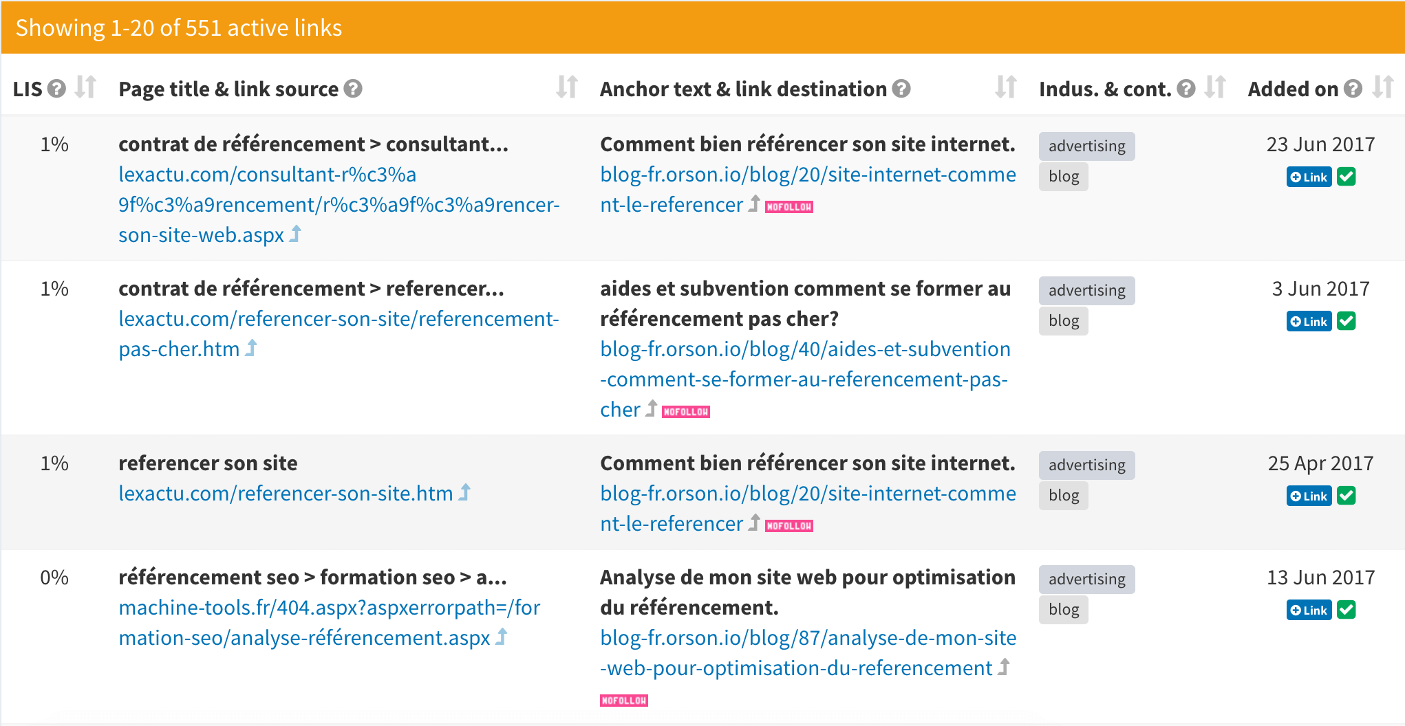 Open Link Profiler Backlinks résultats
