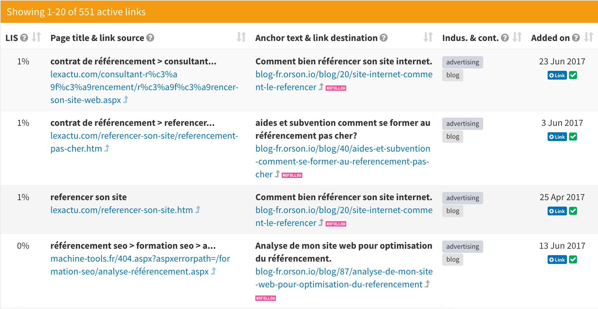 Open Link Profiler Backlinks résultats