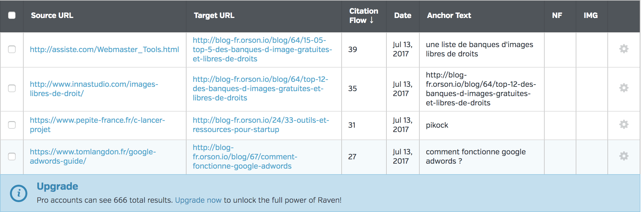 Raven tools backlinks résultats