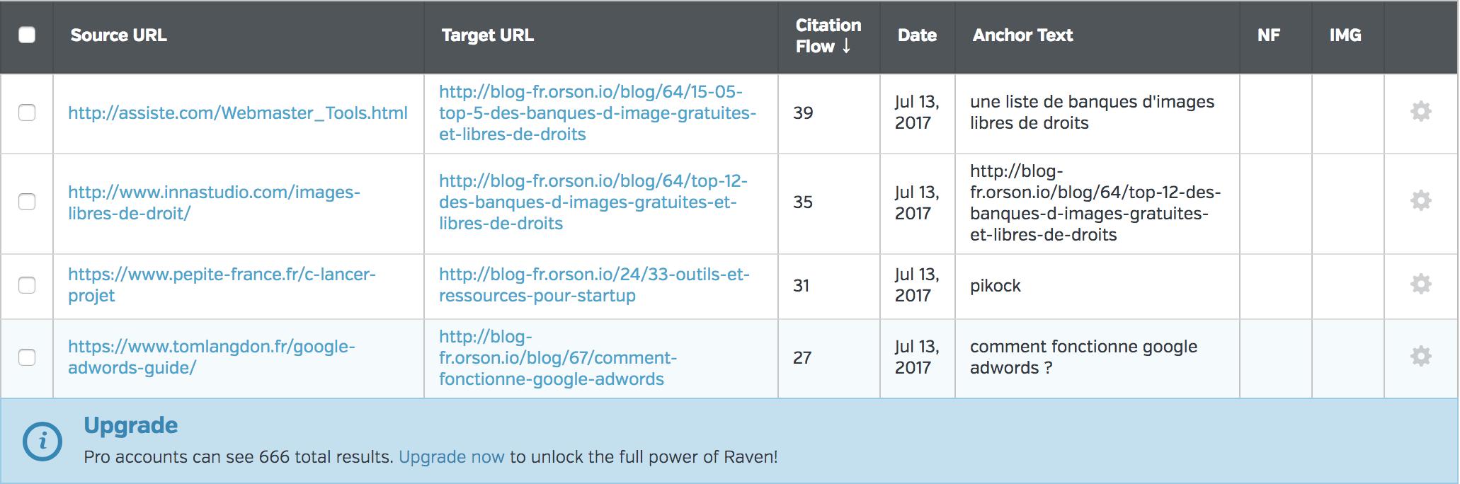 Raven tools backlinks résultats