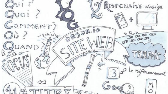 Scribing pour créer un site