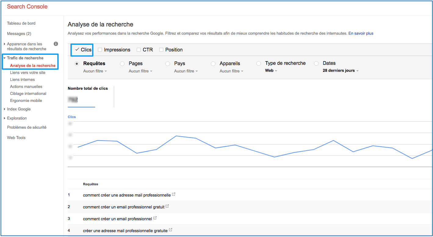 Google Webmaster : Analyse de la recherche