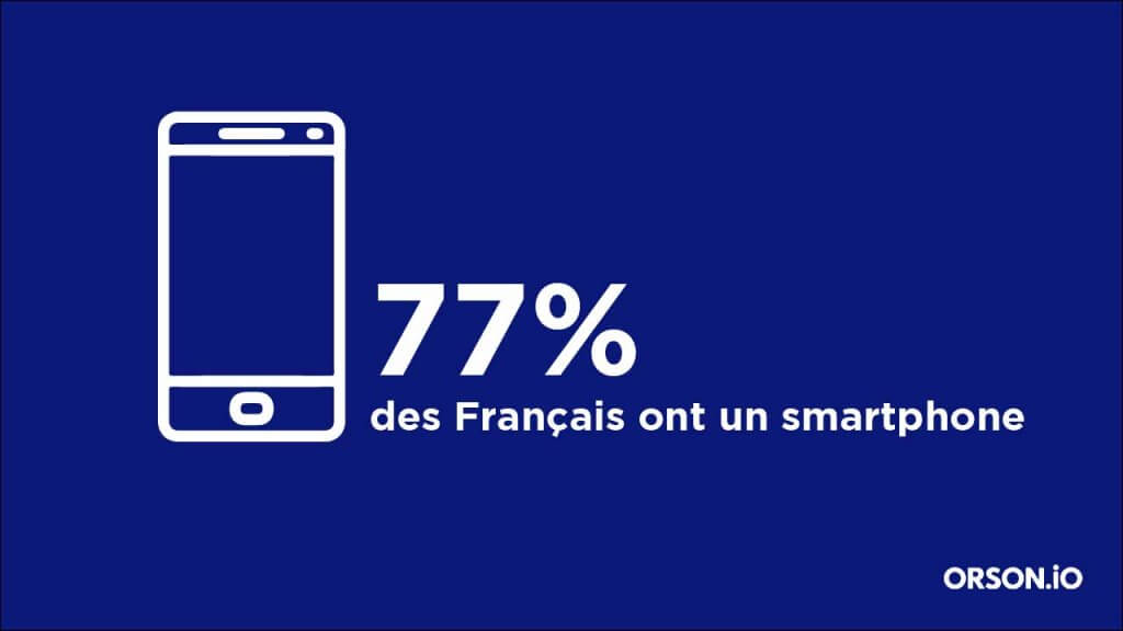 Statistiques mobile