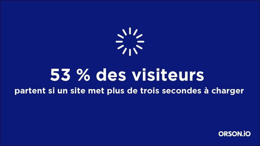 Statistiques page d'accueil