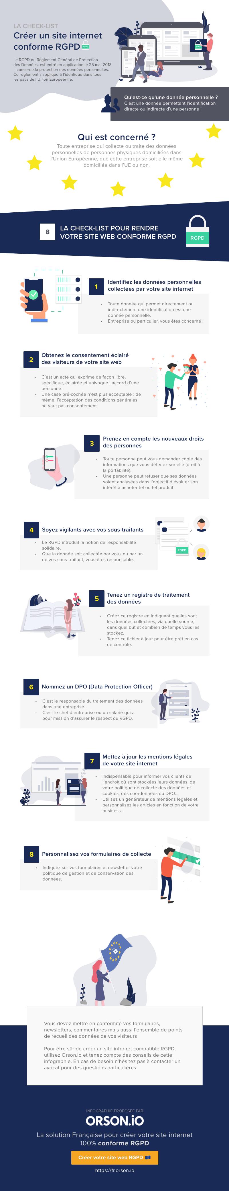 Infographie : Les étapes pour rendre son site conforme au RGPD